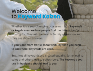 online marketing keyword programme